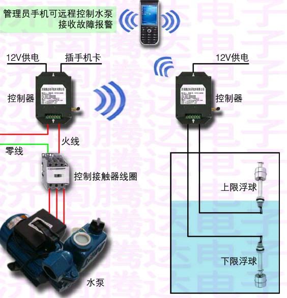供应水泵水塔自动控制系统