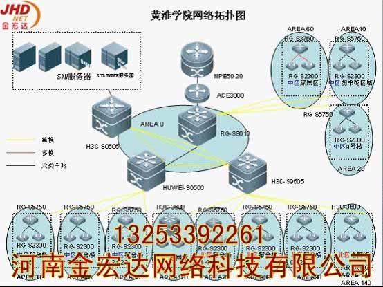 校园网络系统集成内容有哪些答:计算机网络系统集成:英文computer