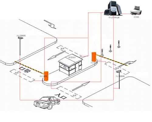 非标准收费停车场
