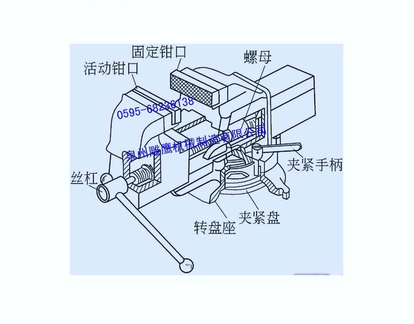 结构_本公司采用优质合金钢材加工而成全钢台虎钳,结构合理,外形美观,价低