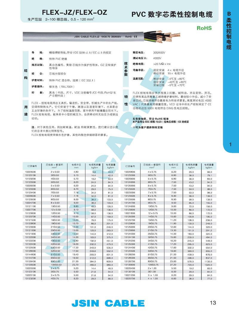 v保安欧标电线电缆-艾特沃斯保安(北京)亭图纸成品电气图片