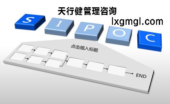 六西格玛设计公司6西格玛咨询的应用