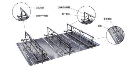 1:钢筋桁架楼承板适应主体钢结构快速施工的