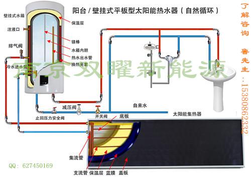 太阳能热水器 适用于高中层住宅等