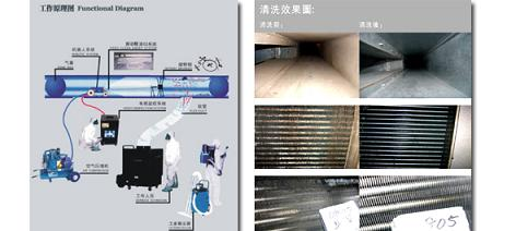 供应中央空调通风管道清洗 上海中央空调清洗