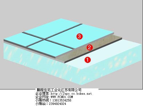 3代真金板:防火等级A1级,导热系数《0.035 聚氨酯导热系数低,但防火性能差;水泥泡沫板防火性能好,但导热系数高;岩棉导热系数、防火性能合适,但本身属于高能耗产品,和节能初衷背道而驰,而且刺激皮肤,防水性能差,生产效率低。 市场急需导热系数低、防火性能好、容易施工的保温材料!!! 鹏程住工3代真金板,由雷智斌先生带领研发团队经过3年多的研发与储备,采用微真空技术蒸压而成,防火等级A1级,导热系数《0.