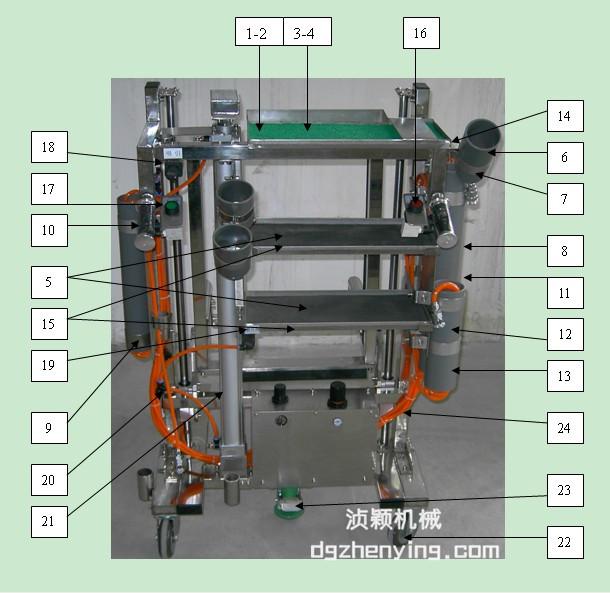 东莞市浈颖机械设备专业生产的快修汽车维修系统化保养松鼠饭勺可立图片
